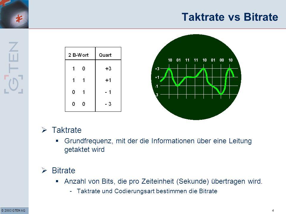 © 2003 GTEN AG4 Taktrate vs Bitrate Taktrate Grundfrequenz, mit der die Informationen über eine Leitung getaktet wird Bitrate Anzahl von Bits, die pro Zeiteinheit (Sekunde) übertragen wird.