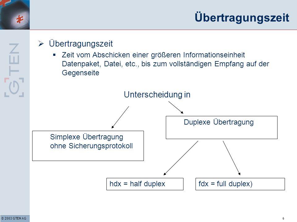© 2003 GTEN AG6 Übertragungszeit Zeit vom Abschicken einer größeren Informationseinheit Datenpaket, Datei, etc., bis zum vollständigen Empfang auf der Gegenseite Unterscheidung in Simplexe Übertragung ohne Sicherungsprotokoll Duplexe Übertragung hdx = half duplexfdx = full duplex)