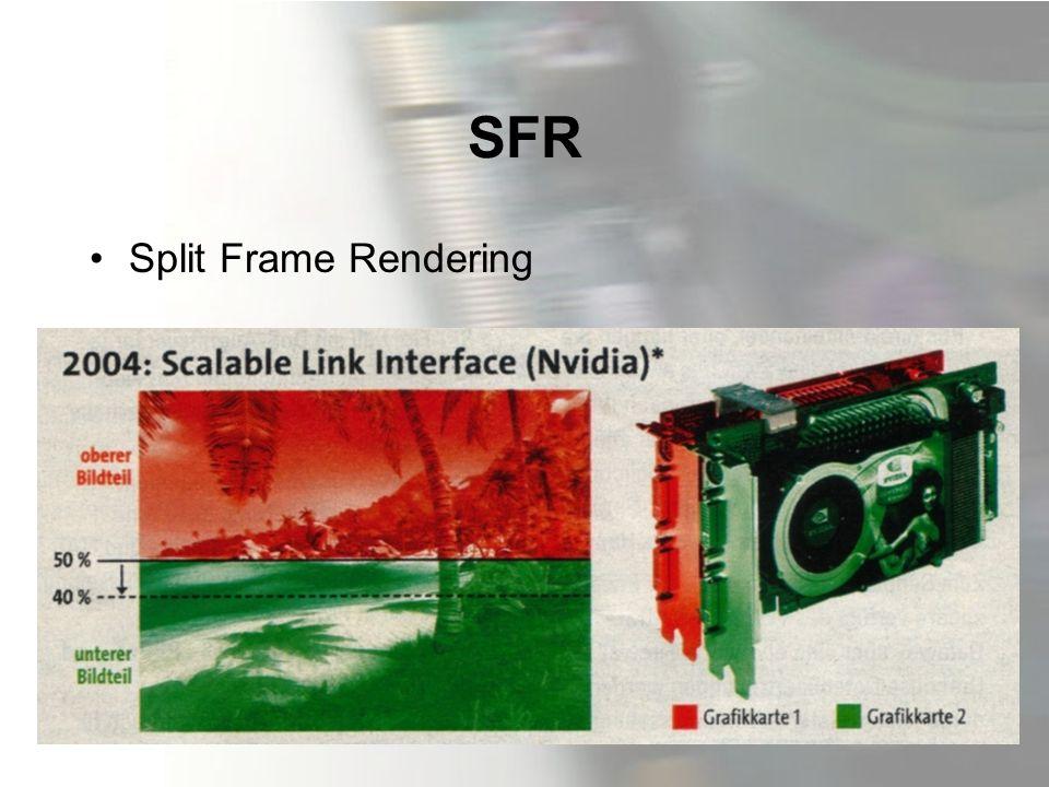 SFR Split Frame Rendering