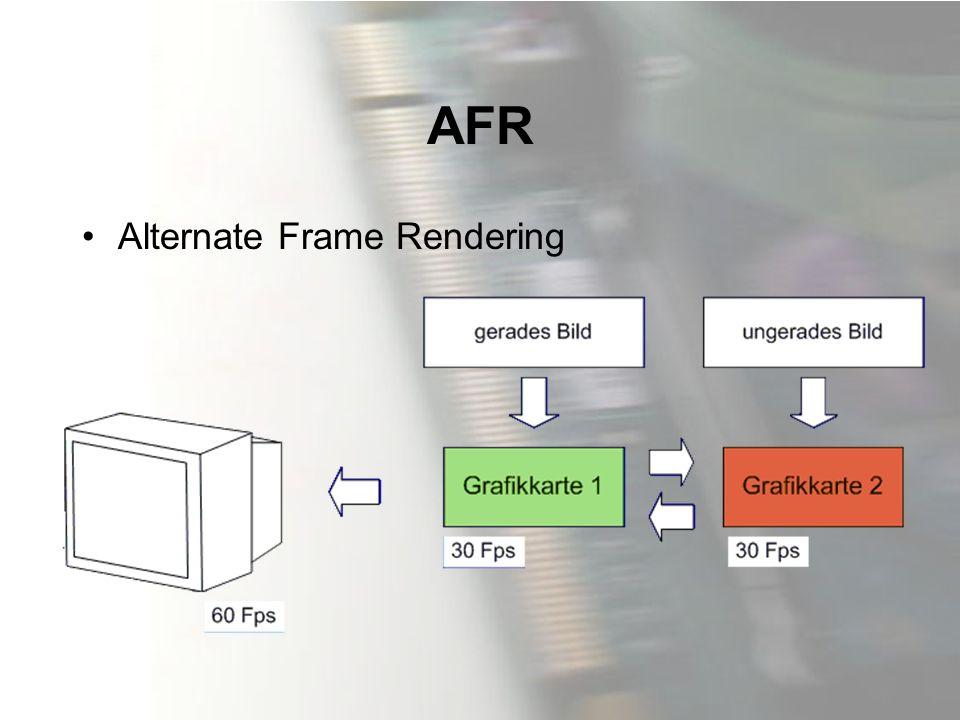 AFR Alternate Frame Rendering