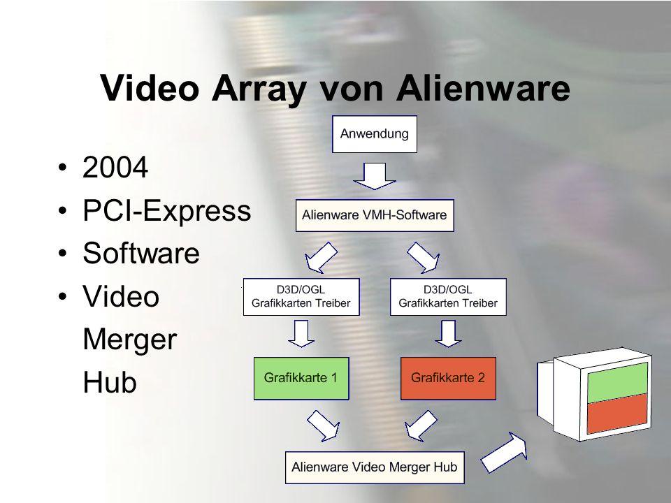 Video Array von Alienware 2004 PCI-Express Software Video Merger Hub