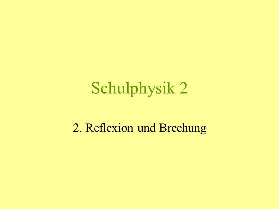 Schulphysik 2 2. Reflexion und Brechung