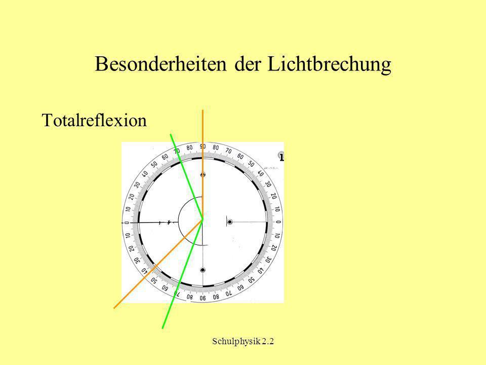 Schulphysik 2.2 Besonderheiten der Lichtbrechung Totalreflexion