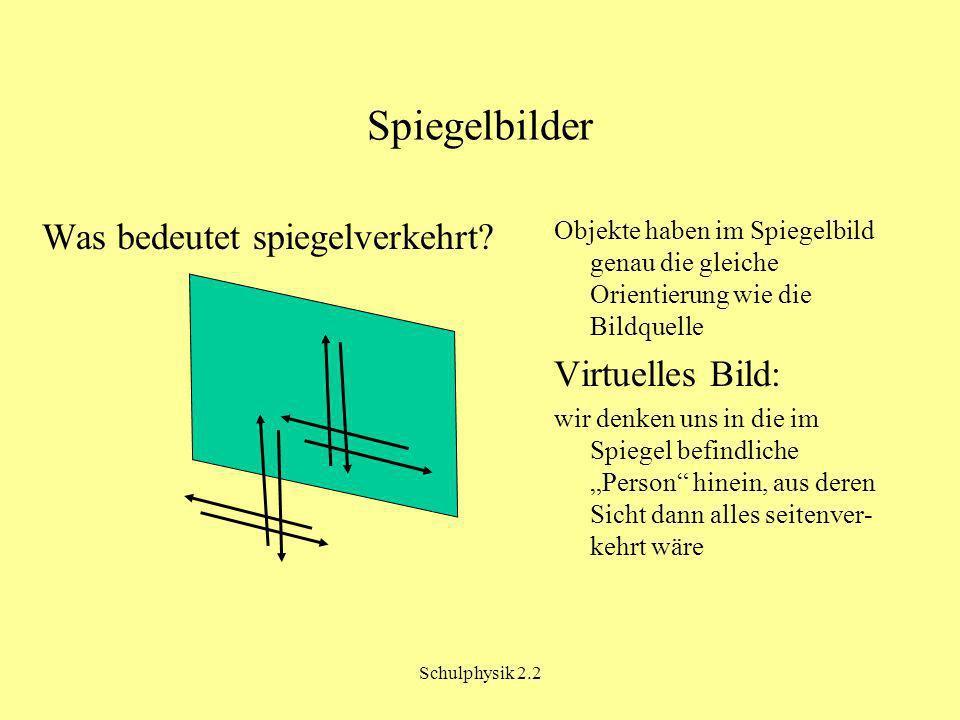 Schulphysik 2.2 Anwendung: toter Winkel Der tote Winkel liegt im Bereich zwischen dem Sichtfeld des Fahrers und dem vom Spiegel wiedergegebenen Blickfeld