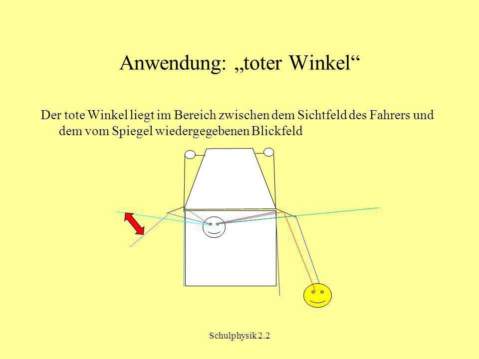 Schulphysik 2.2 Anwendung: toter Winkel Der tote Winkel liegt im Bereich zwischen dem Sichtfeld des Fahrers und dem vom Spiegel wiedergegebenen Blickf