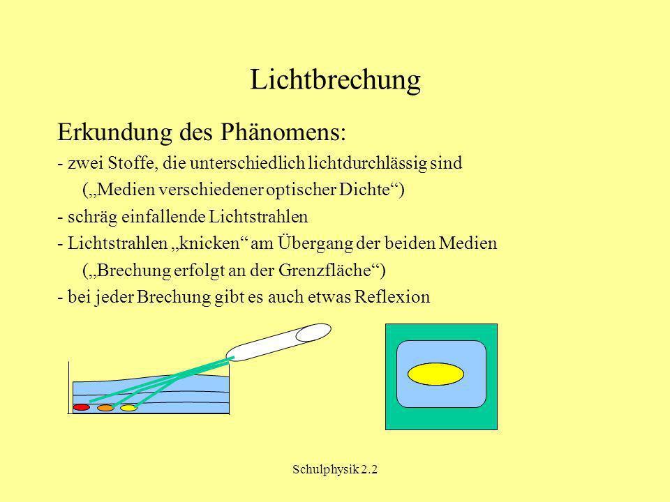 Schulphysik 2.2 Lichtbrechung Erkundung des Phänomens: - zwei Stoffe, die unterschiedlich lichtdurchlässig sind (Medien verschiedener optischer Dichte