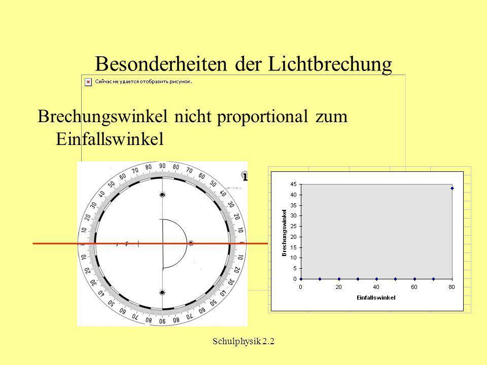 Schulphysik 2.2 Körperfarben - Farbmischung Körperfarben entstehen durch Absorption der übrigen Spektralfarben aus dem weißen Licht