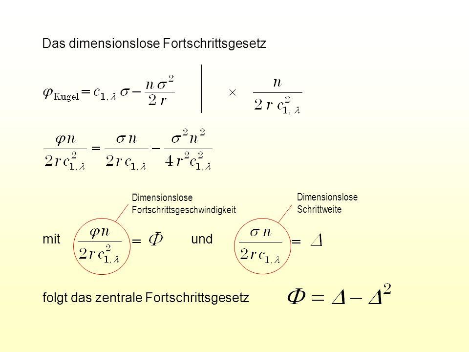 Das dimensionslose Fortschrittsgesetz mitund folgt das zentrale Fortschrittsgesetz Dimensionslose Fortschrittsgeschwindigkeit Dimensionslose Schrittweite