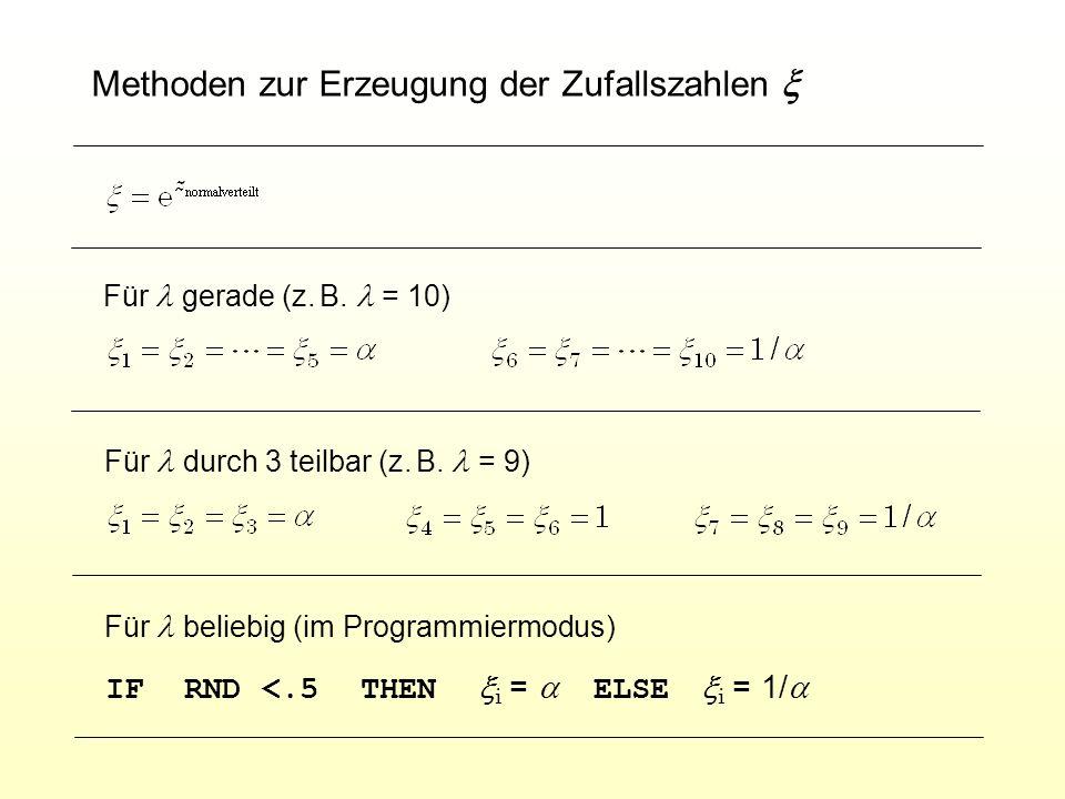 Methoden zur Erzeugung der Zufallszahlen Für gerade (z.