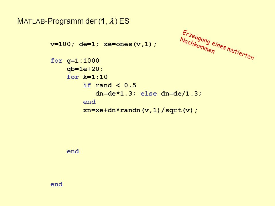 M ATLAB -Programm der (1, ) ES v=100; de=1; xe=ones(v,1); for g=1:1000 qb=1e+20; for k=1:10 if rand < 0.5 dn=de*1.3; else dn=de/1.3; end xn=xe+dn*randn(v,1)/sqrt(v); end end Erzeugung eines mutierten Nachkommen