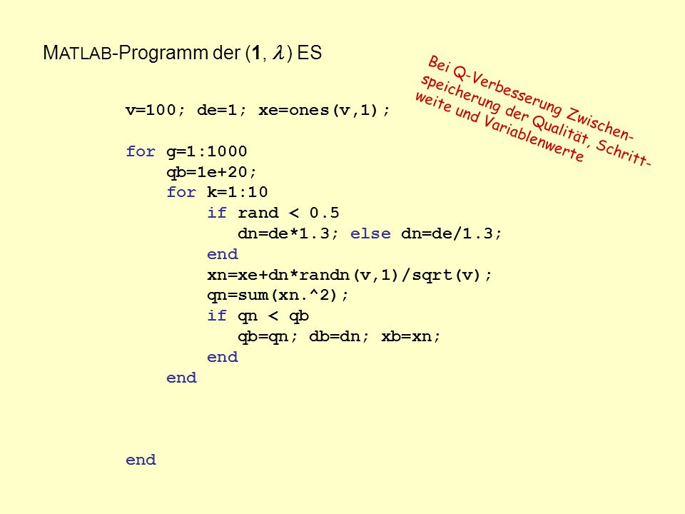 M ATLAB -Programm der (1, ) ES v=100; de=1; xe=ones(v,1); for g=1:1000 qb=1e+20; for k=1:10 if rand < 0.5 dn=de*1.3; else dn=de/1.3; end xn=xe+dn*randn(v,1)/sqrt(v); qn=sum(xn.^2); if qn < qb qb=qn; db=dn; xb=xn; end end Bei Q-Verbesserung Zwischen- speicherung der Qualität, Schritt- weite und Variablenwerte