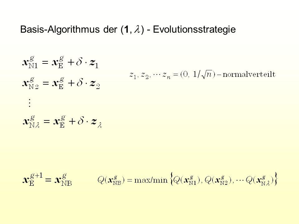 M ATLAB -Programm der (1, ) ES v=100; de=1; xe=ones(v,1); for g=1:1000 qb=1e+20; for k=1:10 if rand < 0.5 dn=de*1.3; else dn=de/1.3; end xn=xe+dn*randn(v,1)/sqrt(v); qn=sum(xn.^2); if qn < qb qb=qn; db=dn; xb=xn; end end Bei Q-Verbesserung Zwischen- speicherung der Qualität, Schritt- weite und Variablenwerte