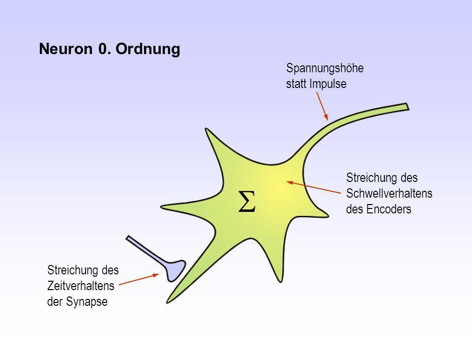 Neuron 0. Ordnung (Technische Realisierung)
