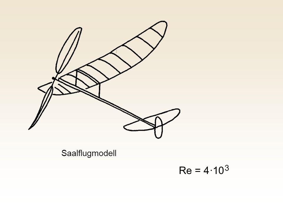 Saalflugmodell Re = 4 ·10 3