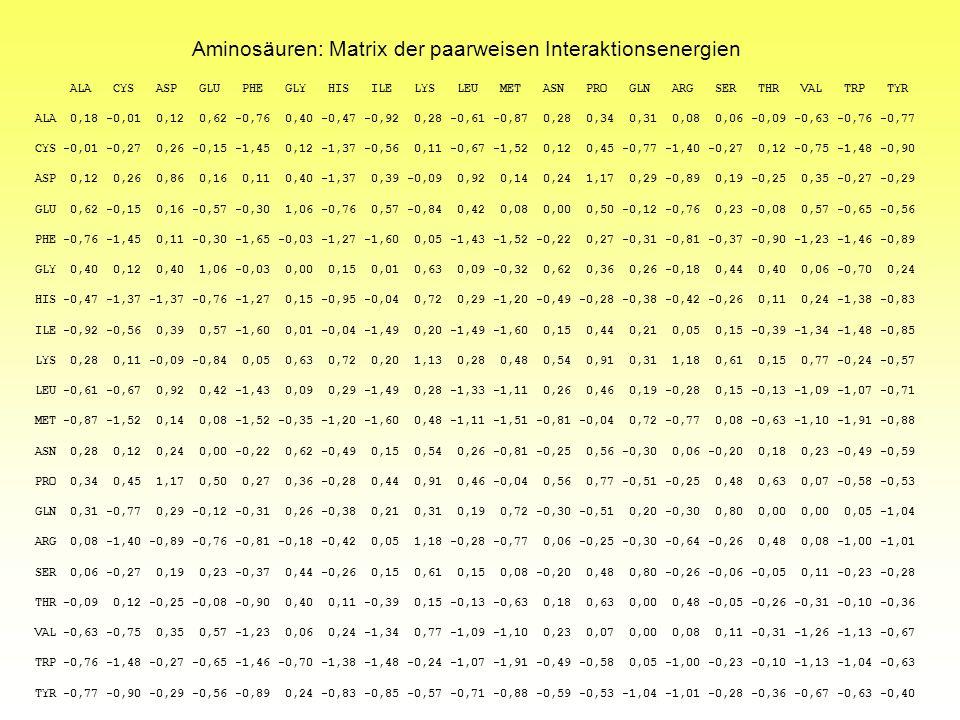 ALA CYS ASP GLU PHE GLY HIS ILE LYS LEU MET ASN PRO GLN ARG SER THR VAL TRP TYR ALA 0,18 -0,01 0,12 0,62 -0,76 0,40 -0,47 -0,92 0,28 -0,61 -0,87 0,28