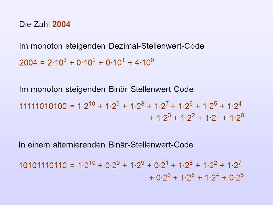 Die Zahl 2004 Im monoton steigenden Dezimal-Stellenwert-Code 2004 = 2·10 3 + 0·10 2 + 0·10 1 + 4·10 0 Im monoton steigenden Binär-Stellenwert-Code 111