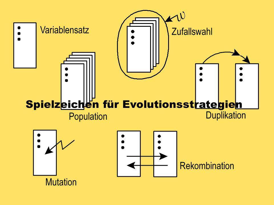 Strategievariablen Objektvariablen SprungvariablenGleitvariablen Qualität Q 1 Qualität Q 2 Springen Klettern Vergangenheit Gegenwart Strategie-Evolution Gemischt ganzzahlige Optimierung Zwei-Ziele-Optimierung Globale Optimierung Ortho-Evolution Anwendungsfelder für geschachtelte Evolutionsstrategien