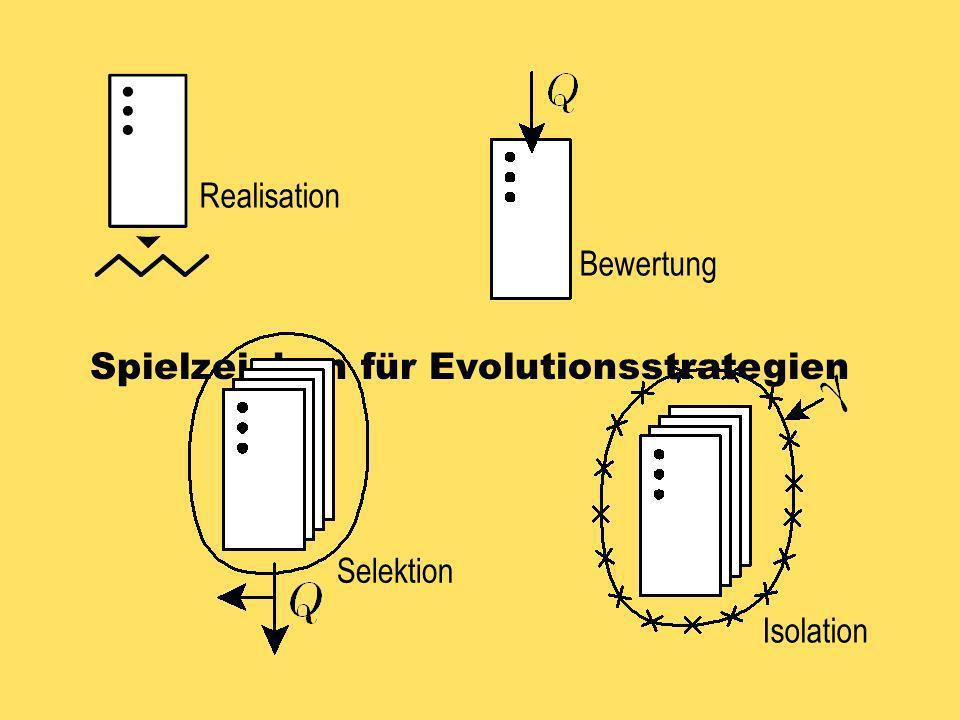 Bewertung Realisation Isolation Spielzeichen für Evolutionsstrategien Selektion