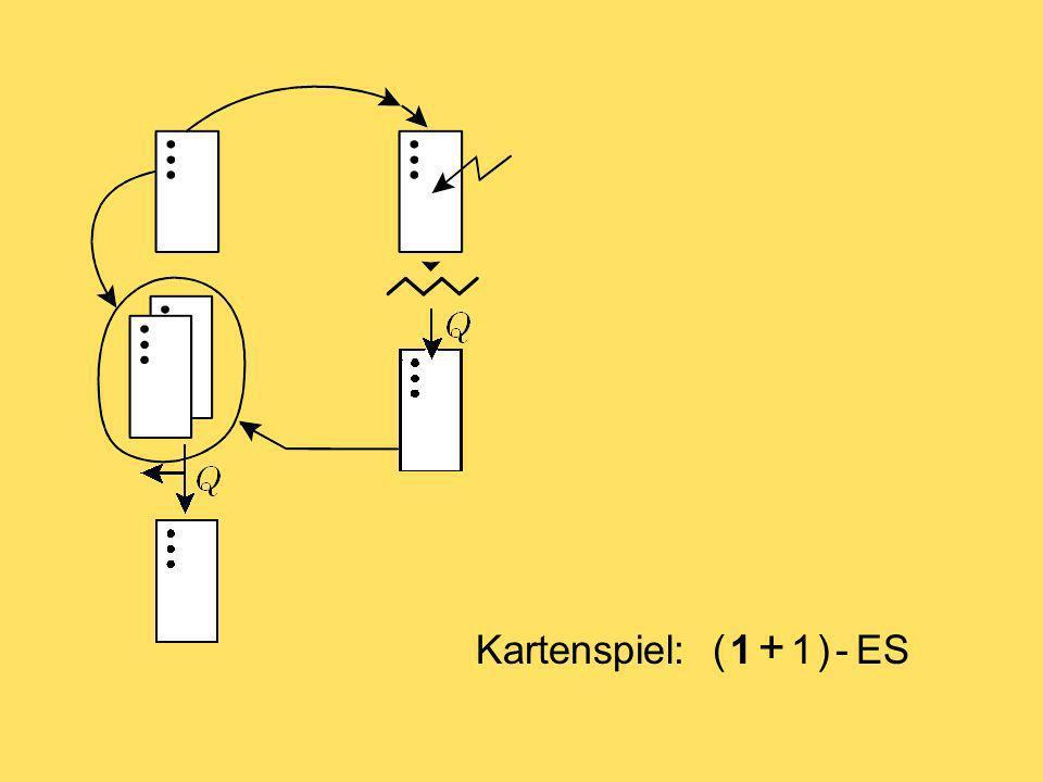 Multirekombination: = ( ) - ES +, / dominant Zu kompliziert in der Natur aber auf dem Computer möglich ( ) - ES +, / intermediär ( ) - ES +, intermediär (Abkürzung)