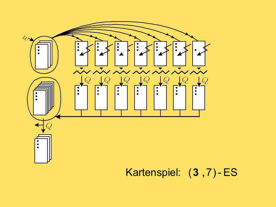 Kartenspiel: ( 3, 7 ) - ES