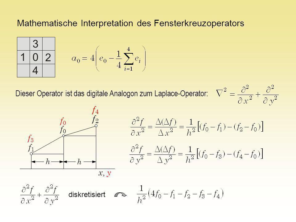 Mathematische Interpretation des Fensterkreuzoperators 1 3 0 4 2 Dieser Operator ist das digitale Analogon zum Laplace-Operator: diskretisiert f1f1 f0
