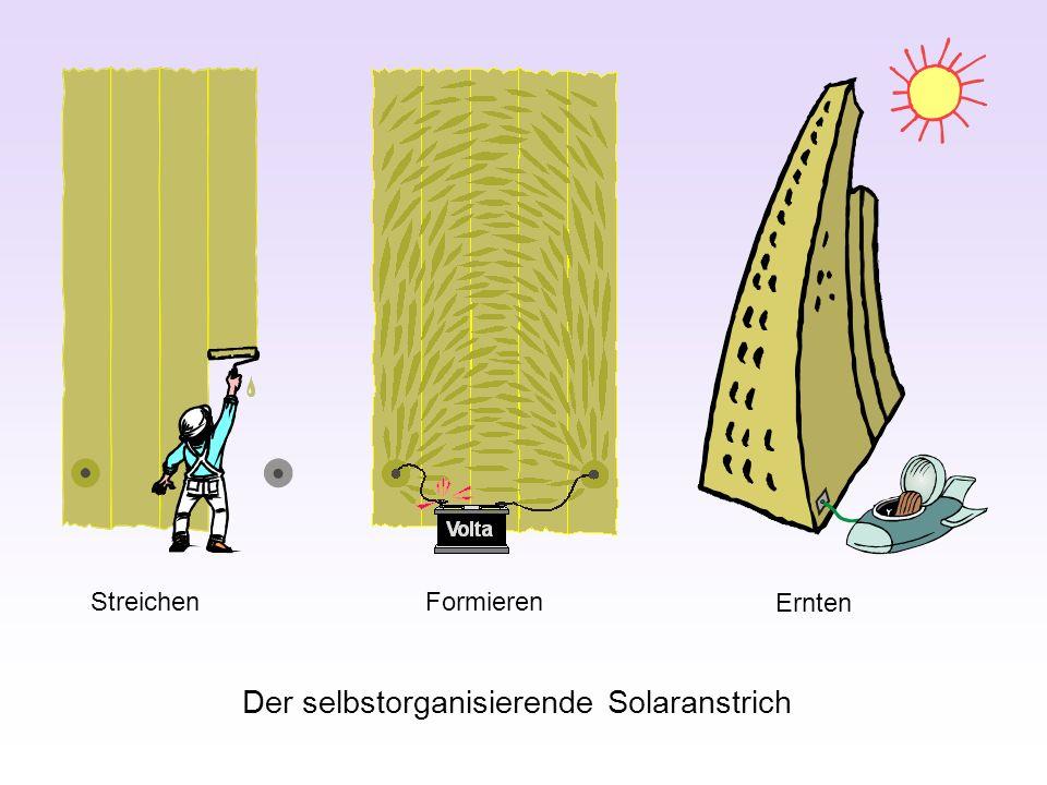 Streichen Der selbstorganisierende Solaranstrich Ernten Formieren