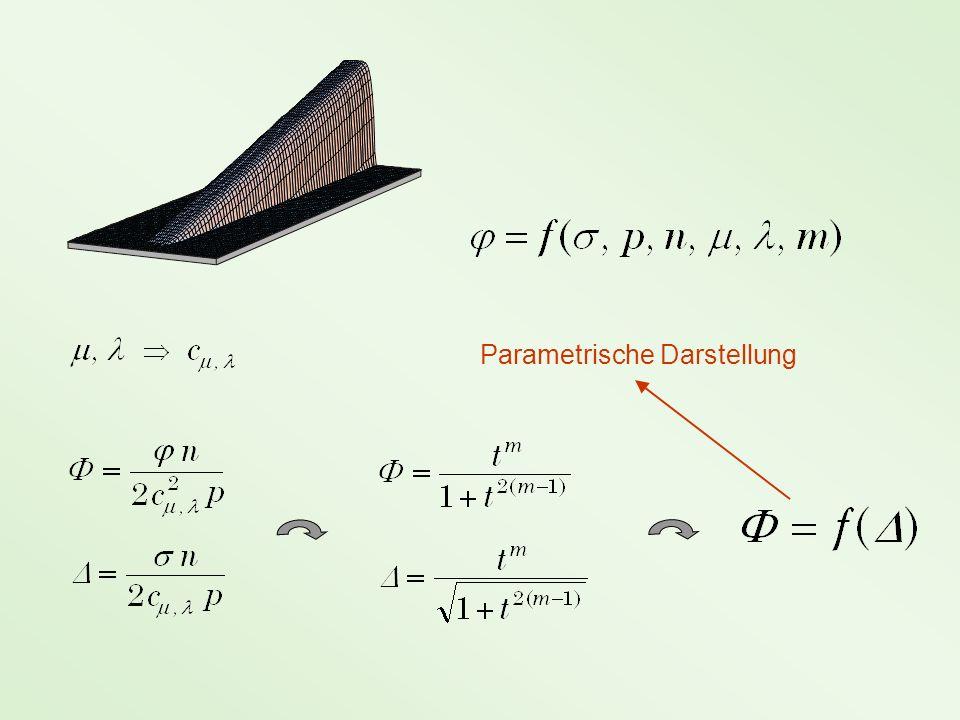 Parametrische Darstellung