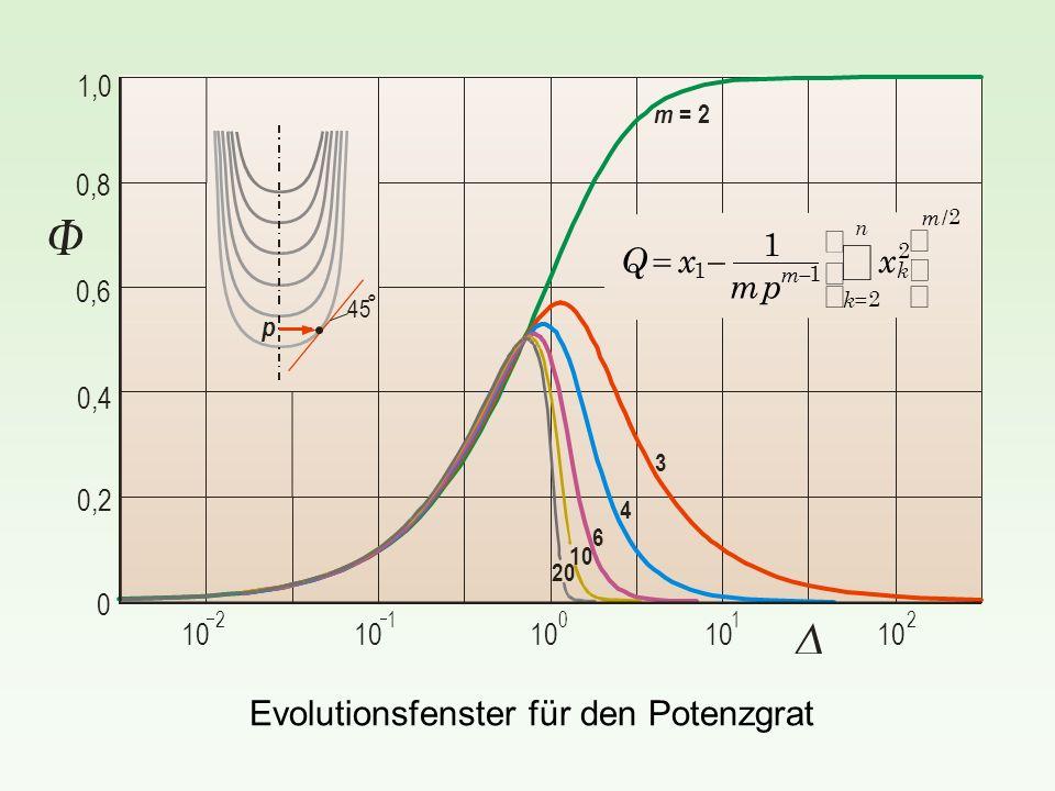 2 / 2 2 1 1 1 m n k k m x pm xQ m = 2 3 4 6 10 20 0 0,2 0,4 0,6 0,8 1,0 10 21 0 12 45 p ° Evolutionsfenster für den Potenzgrat