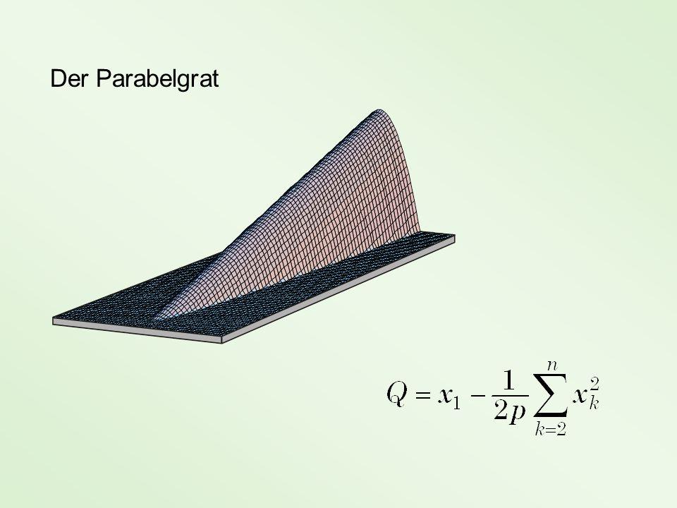 Der Parabelgrat