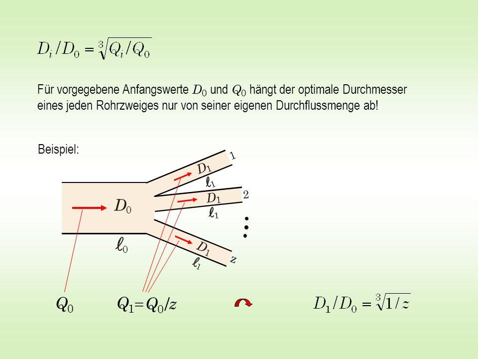 D 0 0 D D D Für vorgegebene Anfangswerte D 0 und Q 0 hängt der optimale Durchmesser eines jeden Rohrzweiges nur von seiner eigenen Durchflussmenge ab!