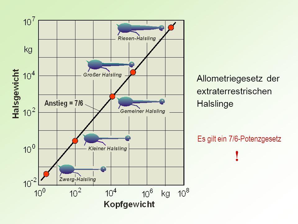 Allometriegesetz der extraterrestrischen Halslinge Es gilt ein 7/6-Potenzgesetz !
