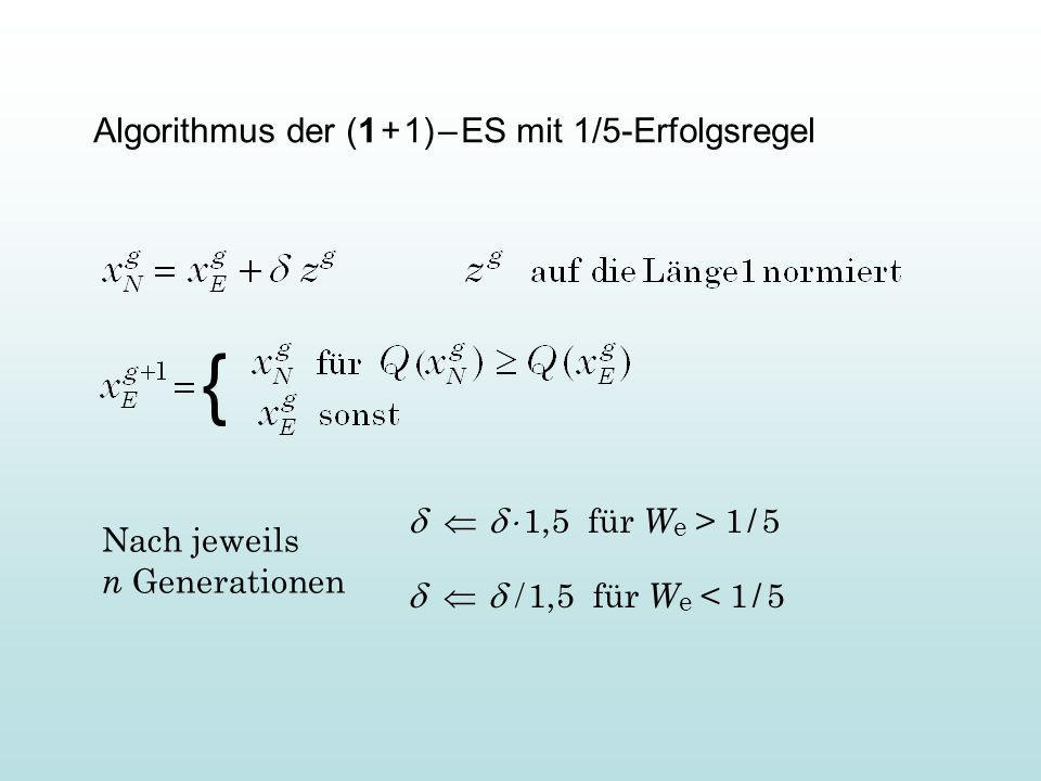 Algorithmus der (1 + 1) – ES mit 1/5-Erfolgsregel { 1,5 für W e > 1 / 5 1,5 für W e < 1 / 5 Nach jeweils n Generationen
