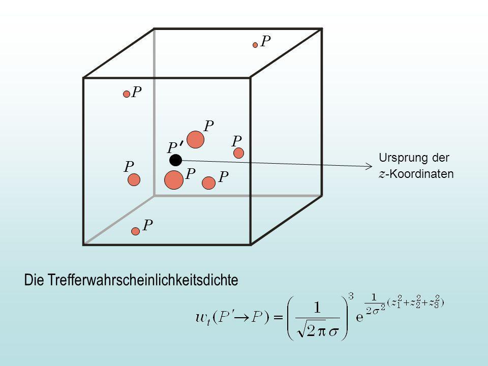 P P Die Trefferwahrscheinlichkeitsdichte Ursprung der z -Koordinaten P P P P P P P