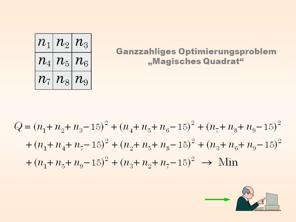 n n 1 4 7 2 5 8 3 6 9 n n n n n n Ganzzahliges Optimierungsproblem Magisches Quadrat