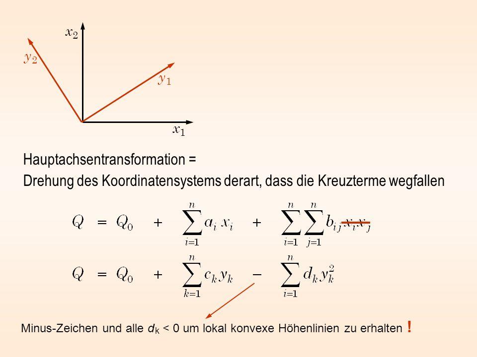 Hauptachsentransformation = Drehung des Koordinatensystems derart, dass die Kreuzterme wegfallen x2x2 x1x1 y2y2 y1y1 Minus-Zeichen und alle d k < 0 um