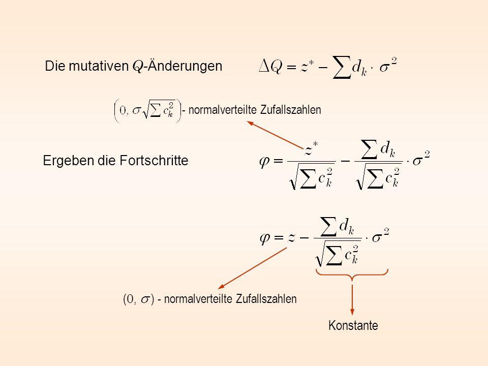Die mutativen Q -Änderungen Ergeben die Fortschritte ( 0, ) - normalverteilte Zufallszahlen Konstante - normalverteilte Zufallszahlen