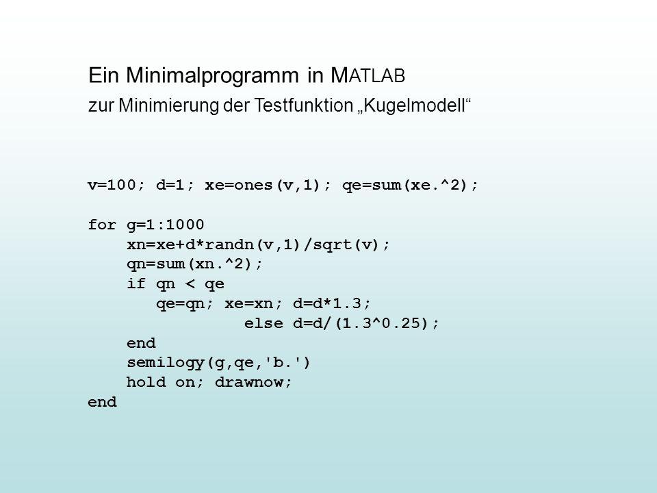 Ein Minimalprogramm in M ATLAB zur Minimierung der Testfunktion Kugelmodell v=100; d=1; xe=ones(v,1); qe=sum(xe.^2); for g=1:1000 xn=xe+d*randn(v,1)/s