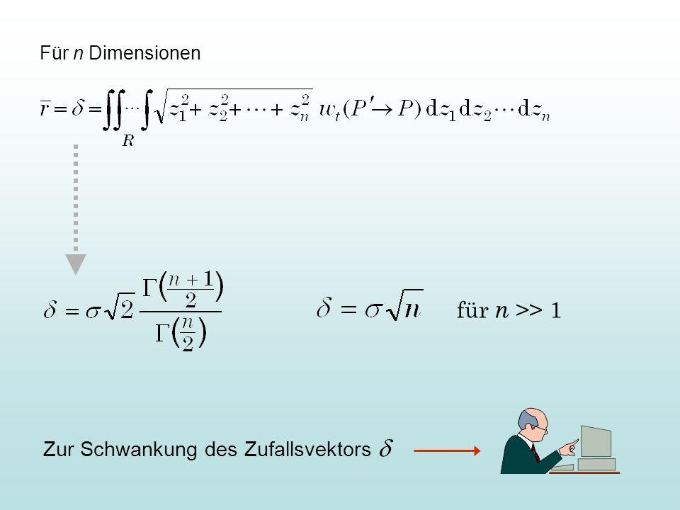 Algorithmus der (1 + 1) – ES mit 1/5-Erfolgsregel { { Minimalform !