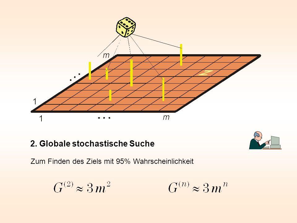 2. Globale stochastische Suche Zum Finden des Ziels mit 95% Wahrscheinlichkeit