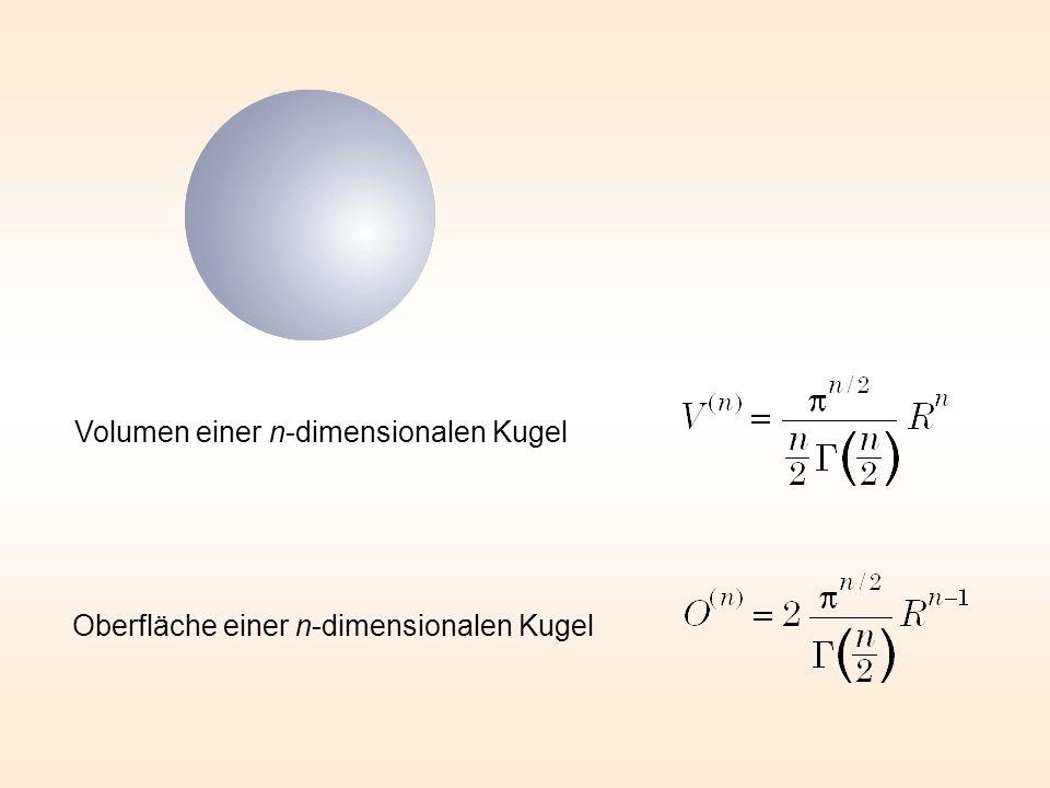 Zur Geometrie der n-dimensionalen Kugel