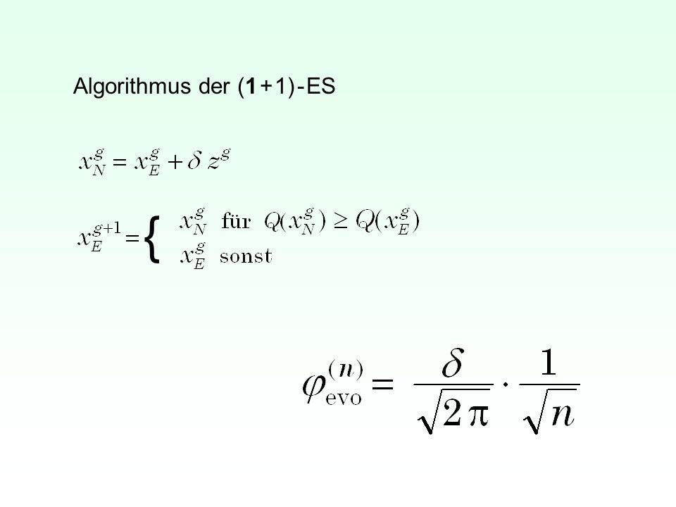 Algorithmus der (1 + 1) – ES mit 1/5-Erfolgsregel { vergrößern für W e > 1 / 5 verkleinern für W e < 1 / 5