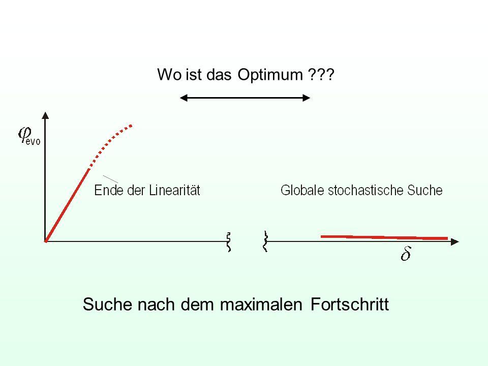 Nichtlineare Modelle Weitab vom Optimum Nahe am Optimum Parabelgrat Kreiskuppe