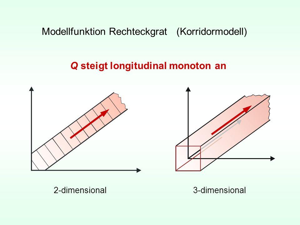 Modellfunktion Rechteckgrat (Korridormodell) 2-dimensional3-dimensional Q steigt longitudinal monoton an