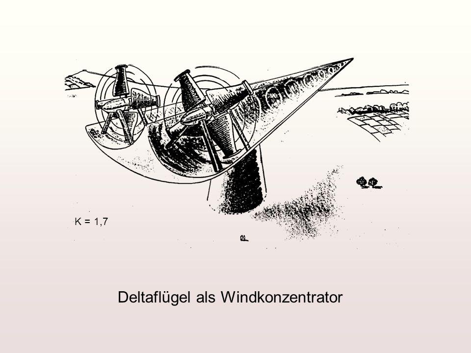 Deltaflügel als Windkonzentrator K = 1,7
