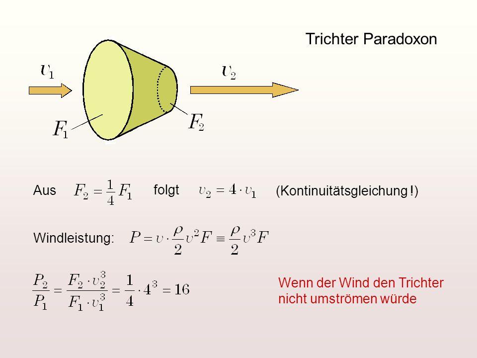 Aus der Zeitschrift Sonnenenergie 6/86 Erfinder-Latein Trichterdurchmesser: 10 m Windgeschwindigkeit: 10 m/s Nennleistung: 170 kW 20 kW