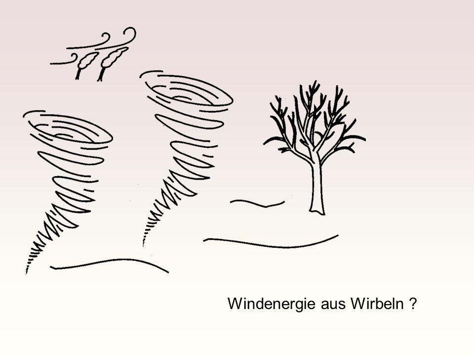 Windenergie aus Wirbeln ?