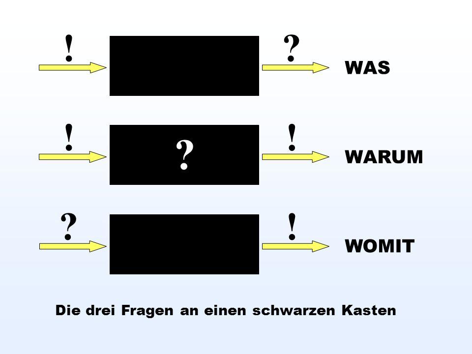 ! ! ? ? ! ?! Die drei Fragen an einen schwarzen Kasten WAS WARUM WOMIT
