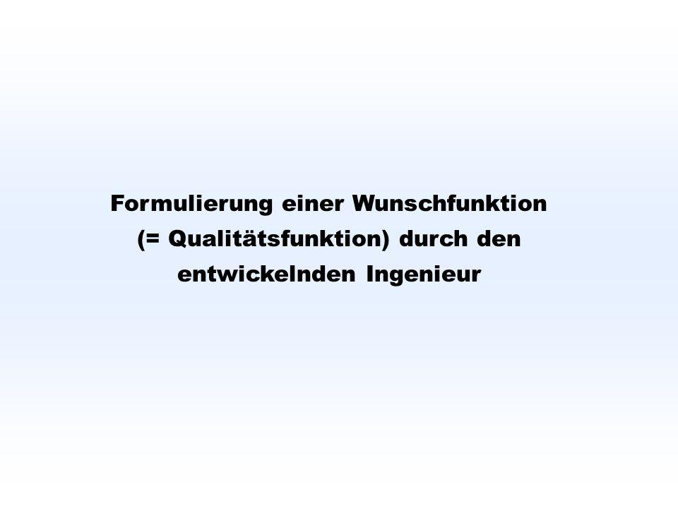 Formulierung einer Wunschfunktion (= Qualitätsfunktion) durch den entwickelnden Ingenieur