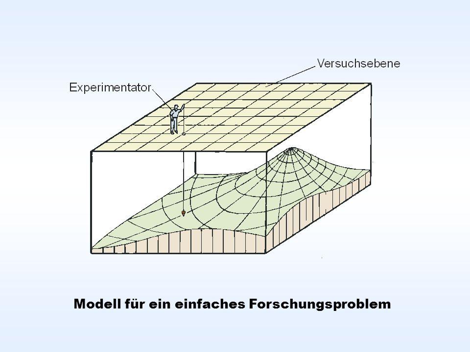 Modell für ein einfaches Forschungsproblem