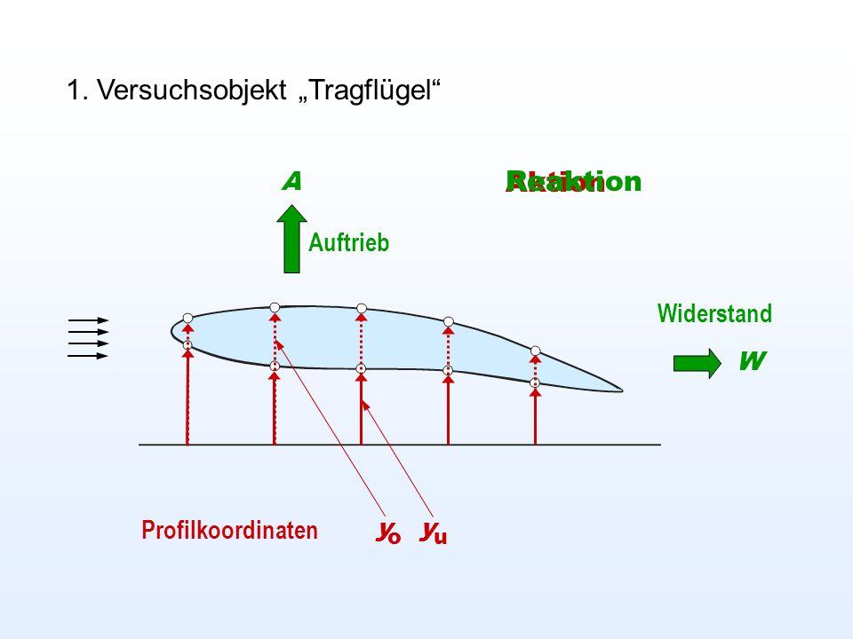 1. Versuchsobjekt Tragflügel Auftrieb A Widerstand W Profilkoordinaten y o y u Aktion Reaktion